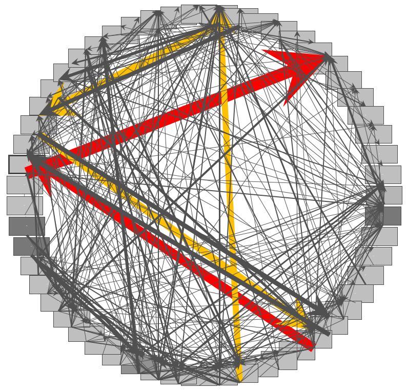Beispiel für ein Kreisdiagramm einer mechanischen Fertigung im Ausgangszustand