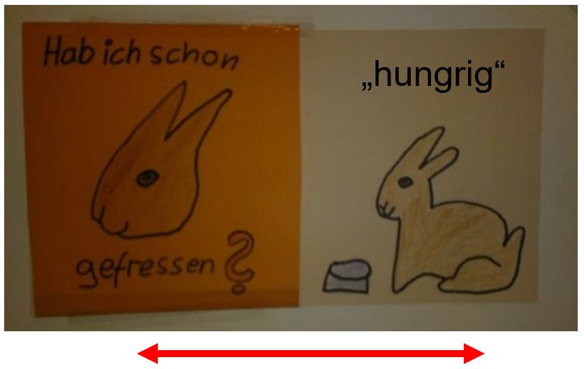 Lean-Schiebetafel: Die Kaninchen sind hungrig