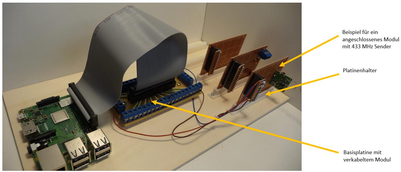 Beispielaufbau für Stecker Module für den Raspberry