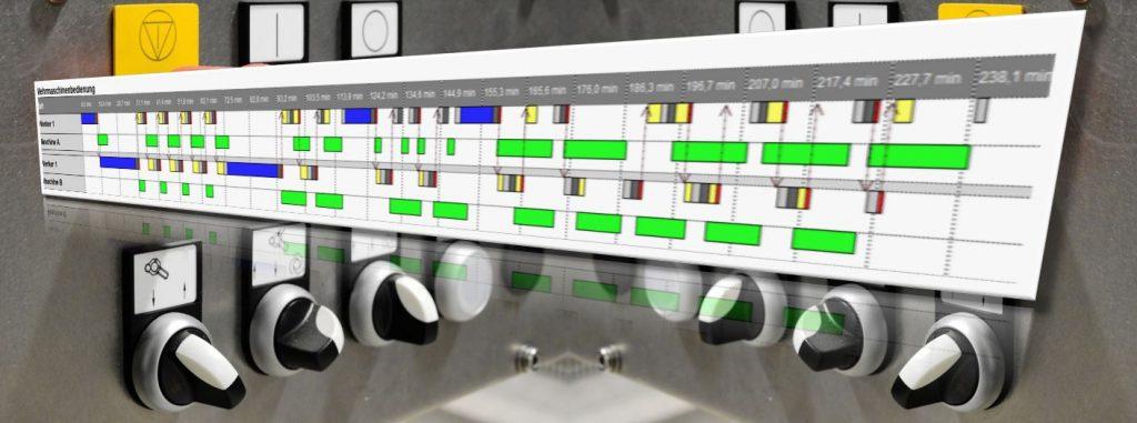 Mehrmaschinenbedienung automatische Zeitdiagramme