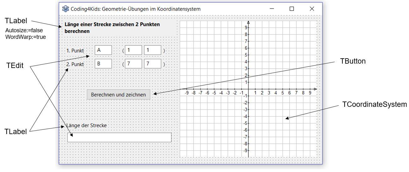 Formular-Design