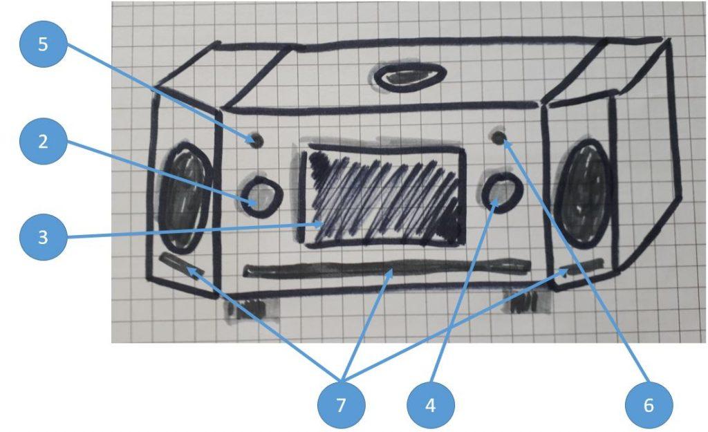 Komponenten: Vorderansicht des Werkstatt Internet Radio