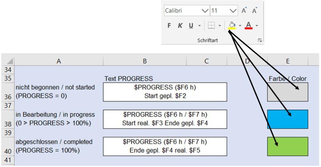 Setting Projekstrukturplan with progress